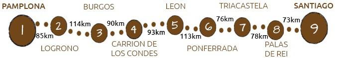 Camino Vuelta map