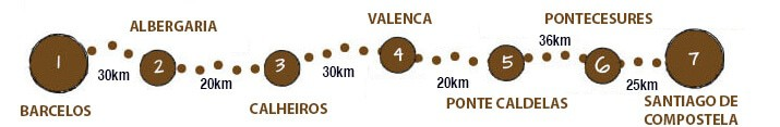Horse Ride Camino Portugues map
