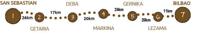 Camino del Norte 1/4 - From San Sebastian to Bilbao map