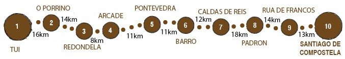 Camino Portugues - Section Short Days 115km map