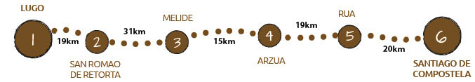 Walk the Camino Primitivo, from Lugo to Santiago de Compostela map