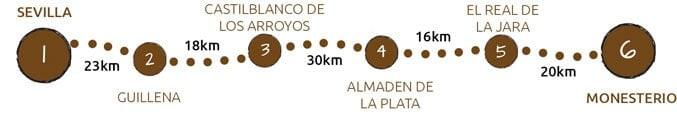 Walking the Via de la Plata from Sevilla to Monesterio map
