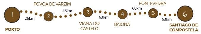 Cycle the Camino Portugues Coastal Route: Porto to Santiago map