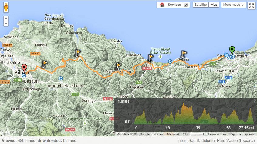 Camino del Norte • Northern Way San Sebastian Bilbao 120km in 8Day