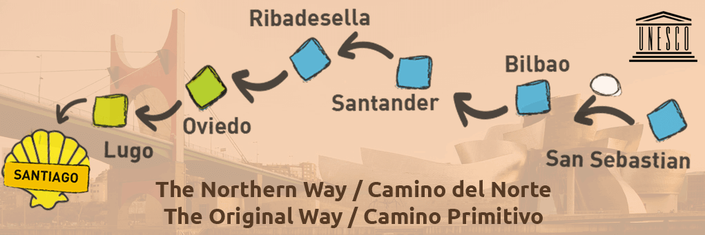 The Camino del Norte and Primitivo now part of UNESCO World Heritage List image