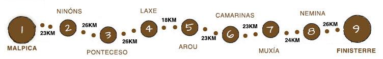 Camino dos Faros Map